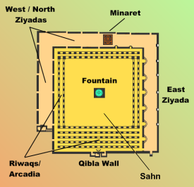 Map of the Mosque of ibn Tulun