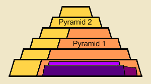 djo16 - Pyramid 1 and Pyramid 2