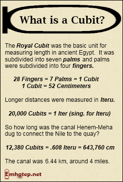 What is a cubit