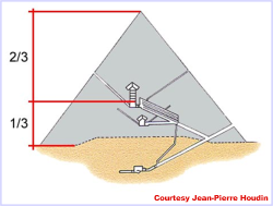 Cross section of the Great Pyramid