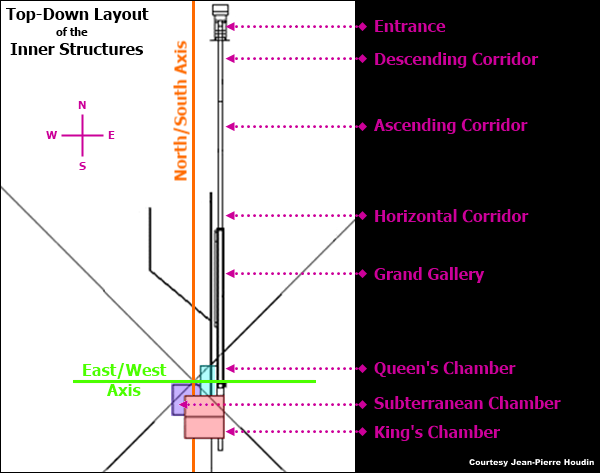 Internal structures of the Great Pyramid of Khufu