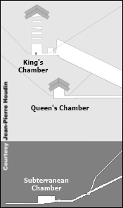 Three burial chambers of the Great Pyramid of Khufu