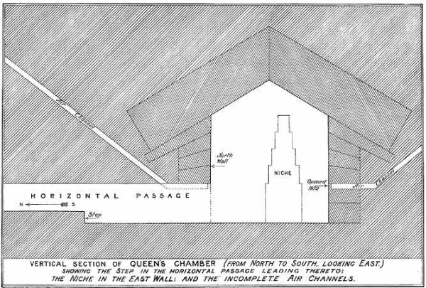 Sketch of the Queen's Chamber of the Great Pyramid of Khufu