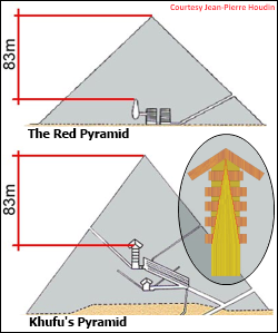 khufu and red pyramid