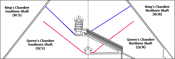 shf01-pyramid-shafts-cross-section.png