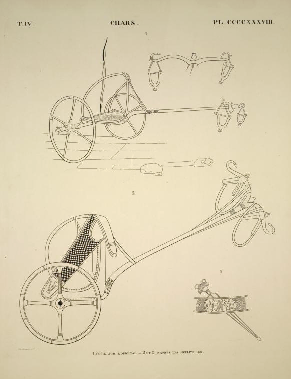 Four spoke chariot designs illustrated by Jean-Francois Champollion (public domain)