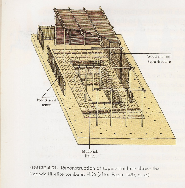 A reconstruction of a Naqada III elite tomb at Hierakonpolis. Friedman, p. 44.