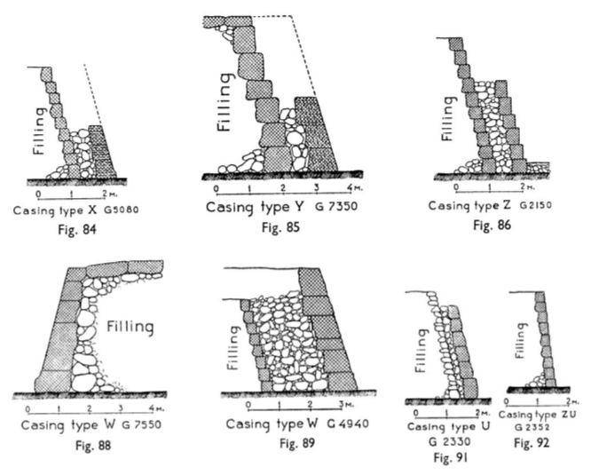 "Reisner's classification of different mastaba casing types, adapted from ""History of the Giza Necropolis,"" 1942, p. 179."