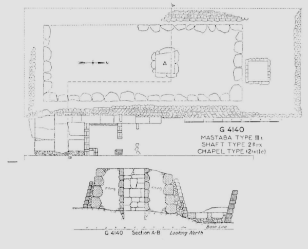 Mastaba Type IIIi, G 4140, from Reisner, 1942, p. 41.