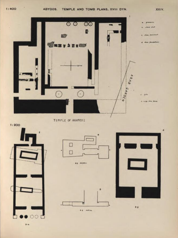"Tomb and Temple Plans from Randall-Maciver and Mace's ""El Amrah and Abydos,"" showing a temple of Ahmose (Plate XXIV)."
